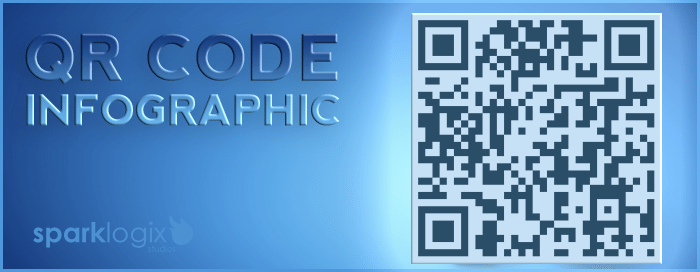 QR Code Growth Infographic