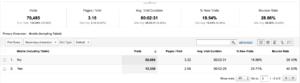 Mobile and Desktop Analytics