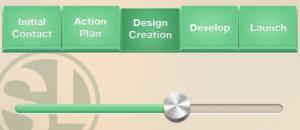 Web Development Process Flow (for Clients)
