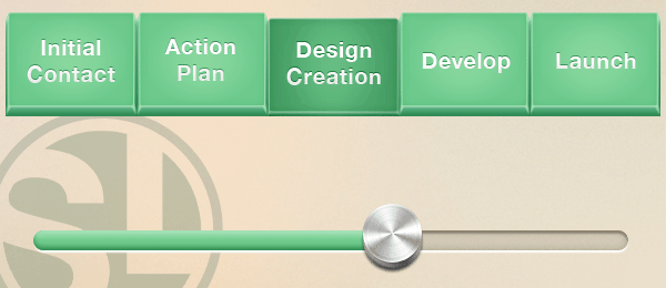 Web Development Process Flow (for Clients)