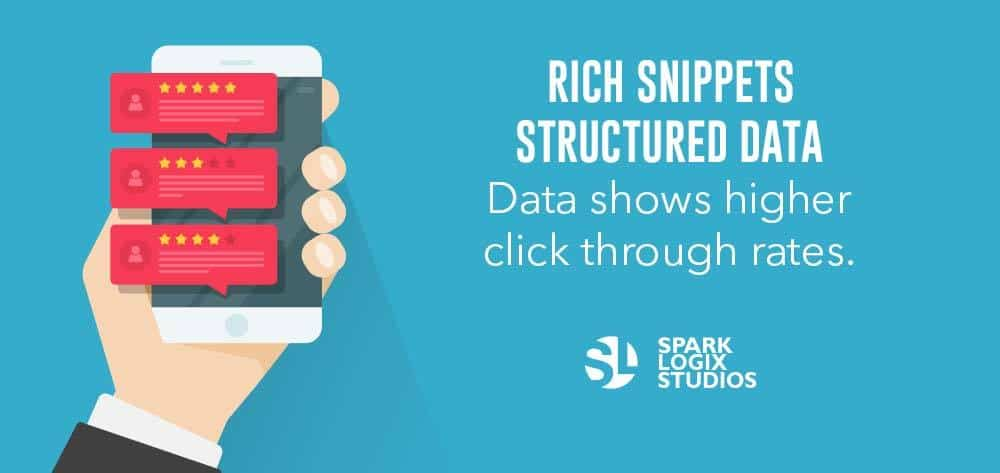 Higher Click Through Rates with Rich Snippets